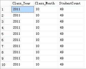 class_split